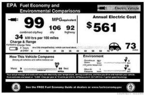 Fuel Chart