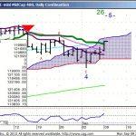 September 9, 2013 – MDT – Equity Indices & Emerging Markets