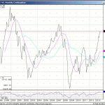 September 20, 2013 – MDT – Spu's – Spu/Bonds