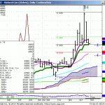 January 31, 2014 – MDT Pro Tips A.M.