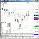 February 24, 2014 – MDT Pro Tips A.M.