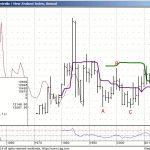 March 13, 2014 – MDT Pro Tips A.M.