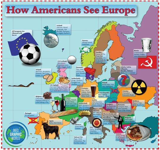How Americans See Europe