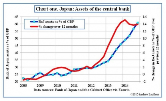 Japan - Assets of the CB