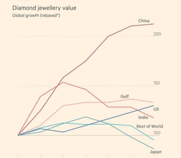 diamond-jewelry-value