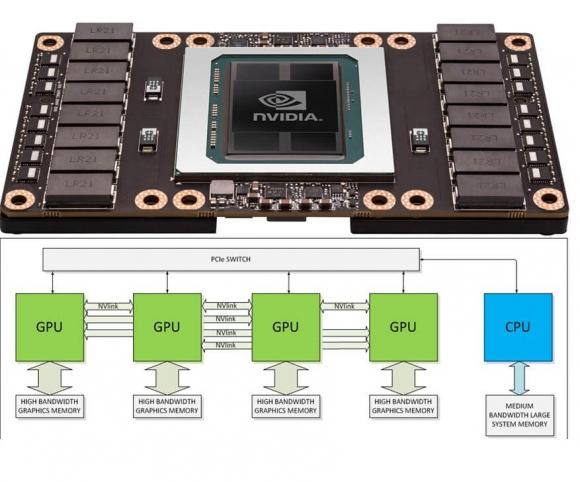 nvidia-processor
