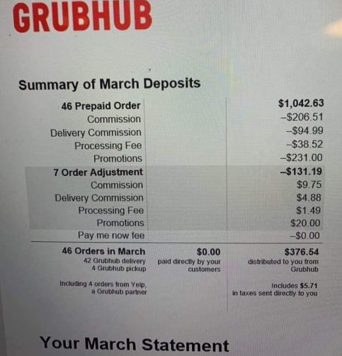Uber and Grubhub